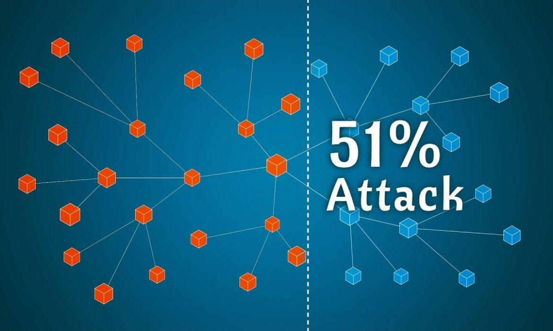حمله ی ۵۱ درصدی